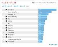 FireShot capture #14 - 'beck1240 ミュージック・プロフィール _ Users at Last_fm' - www_lastfm_jp_user_beck1240.png